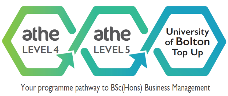 BSc Business Management Programme Pathway